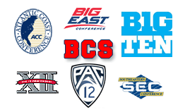 bcs conferences1 BCS Meetings Today: Effect on 2013, Bowl Lineups,